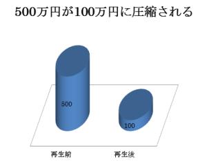 500to100 (2)