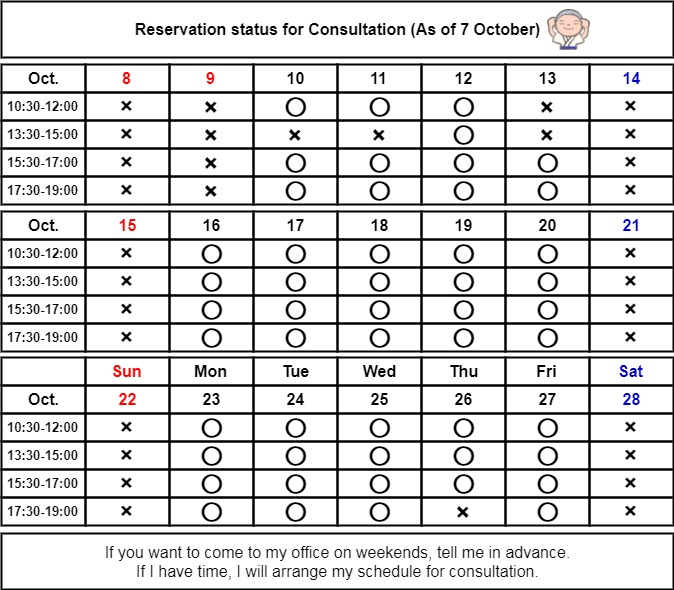 Reservation status for consultation