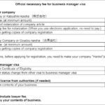 Official necessary fee for business manager visa