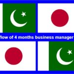The flow of 4 months business manager visa / 4 ماہ کے بزنس مینیجر ویزا کا بہاؤ۔