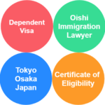 Dependent visa/Certificate of Eligibility
