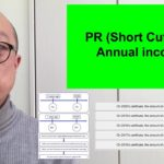 PR (Short Cut) and Annual income